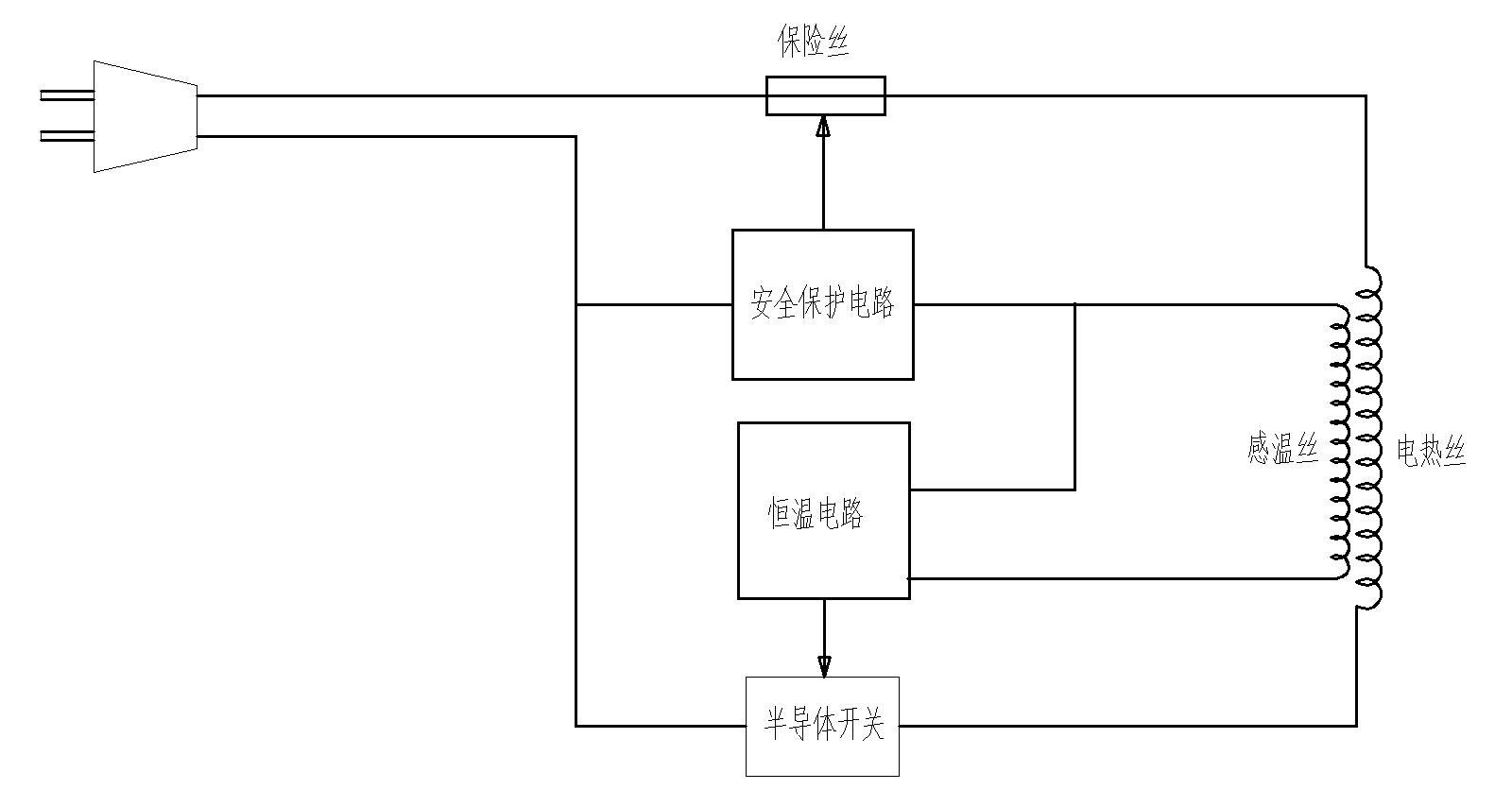 """《传统电热毯产品技术深度分析》里提到的""""控温型""""结构电热毯是传统最"""